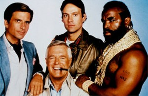 The A-Team  Mr. T; usd eur fx, intraday analysis
