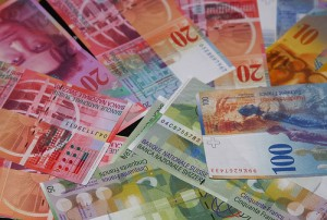 Intraday analysis  - a pile of Swiss francs
