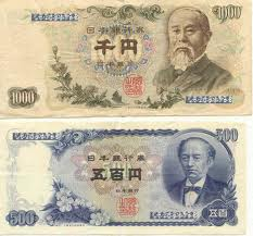 fx trading news yen