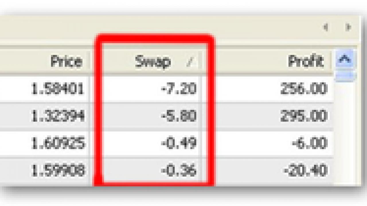kann ich an einem tag 100 euro mit dem handel mit kryptowährungen verdienen? swap forex trading