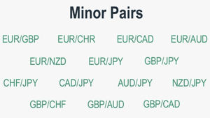 What are the major forex pairs
