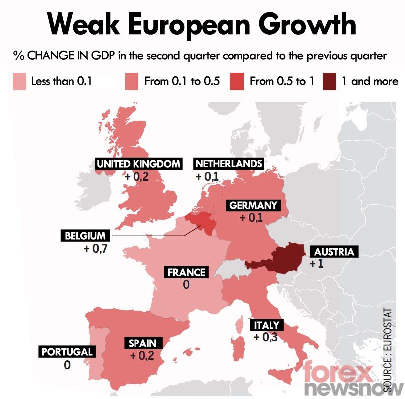 Euro solution forex