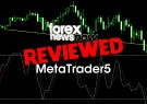 Metatrader5 reviewed by forexnewsnow