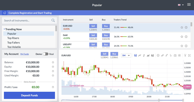 markets-com-platform