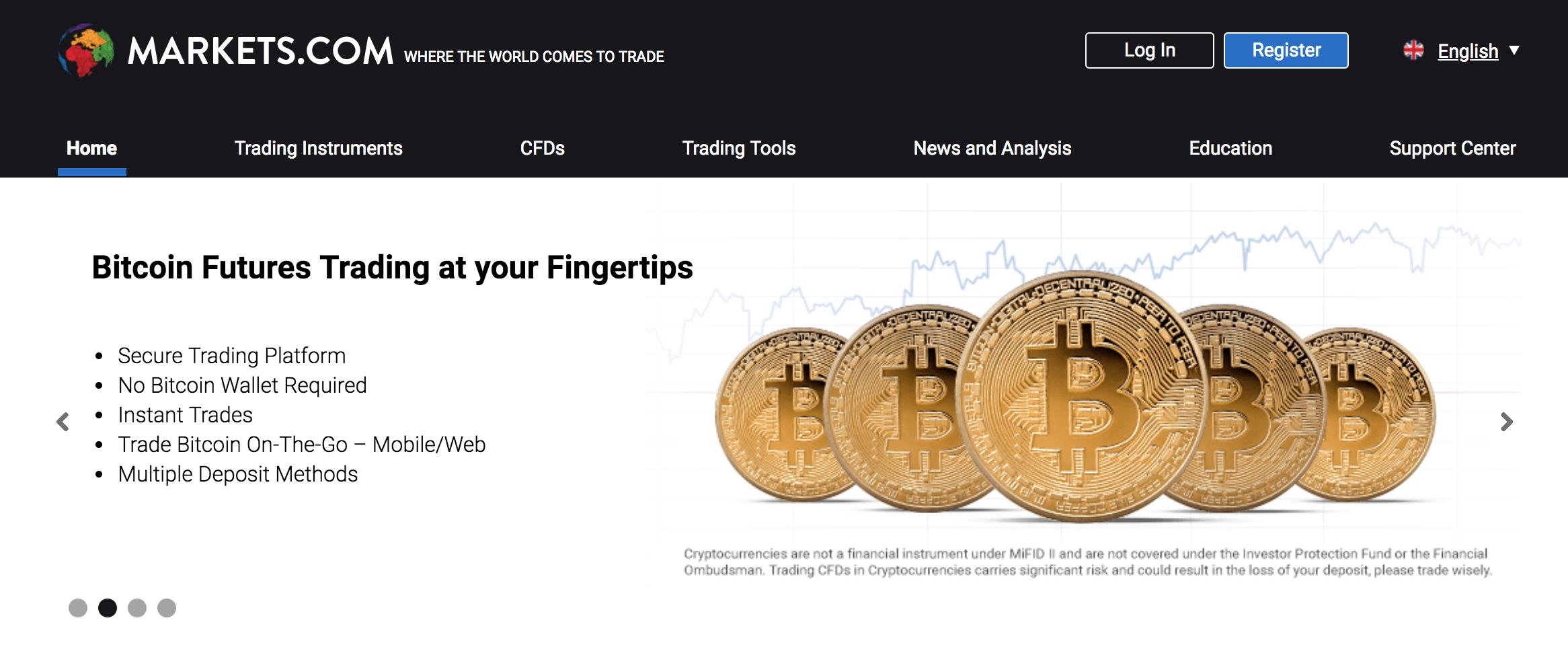 markets-com-review
