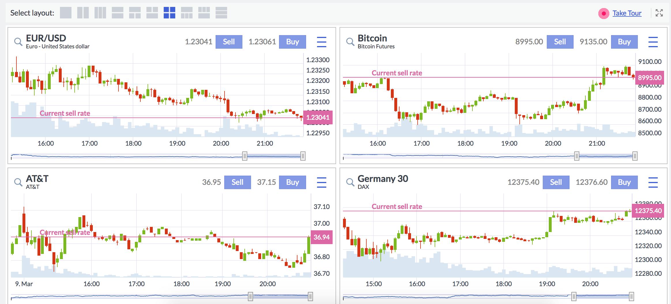 markets-com-trading-software