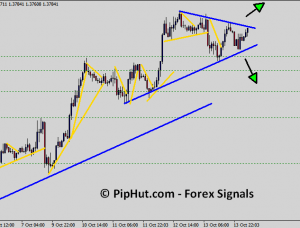 Trading signals australia