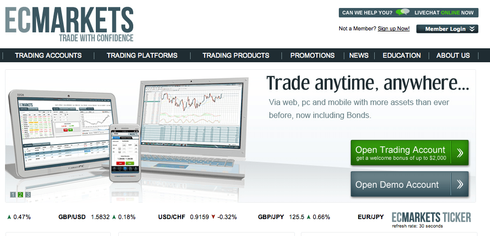 Forex brokers reviews 2012