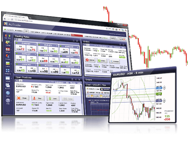 Forex option trading platform