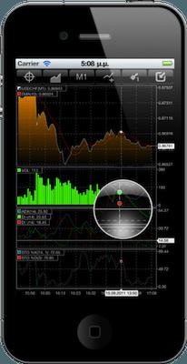 Forex trading platform providers