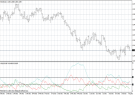forex-traders_indicators