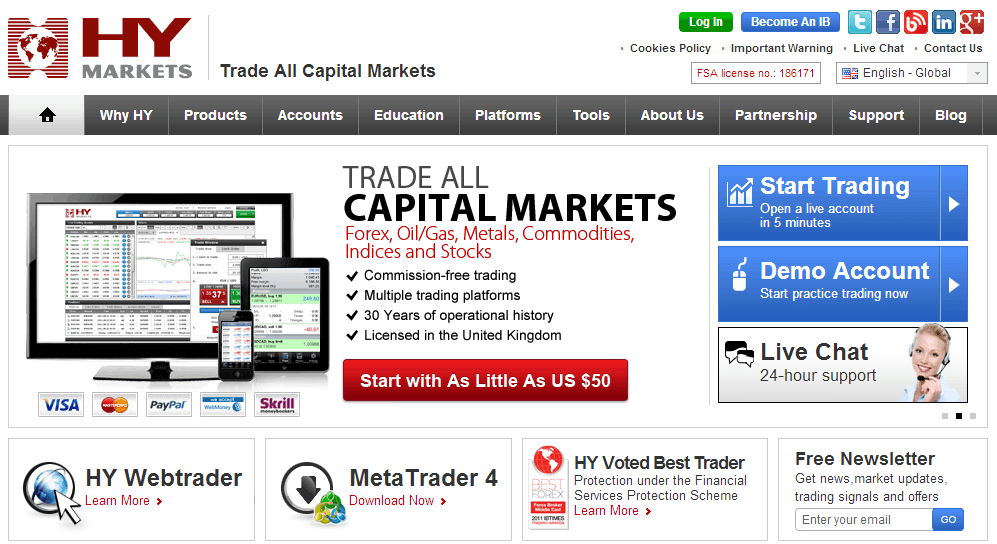 Forex capital trading asic