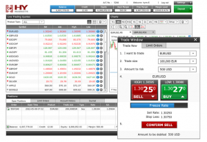 Simon s Online Trading Blog | Simon s Binary Options and Forex