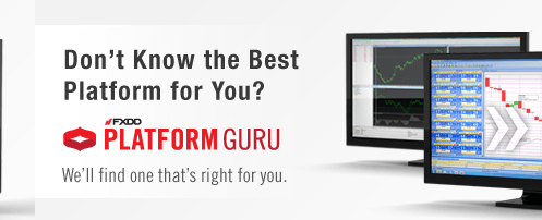 Forex Trading Software FX Currency Trade Platform Guru- FXDD - ForexNewsNow