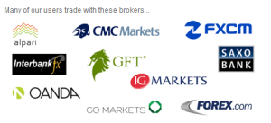 recommend brokers- myTradeGroups - forexnewsnow