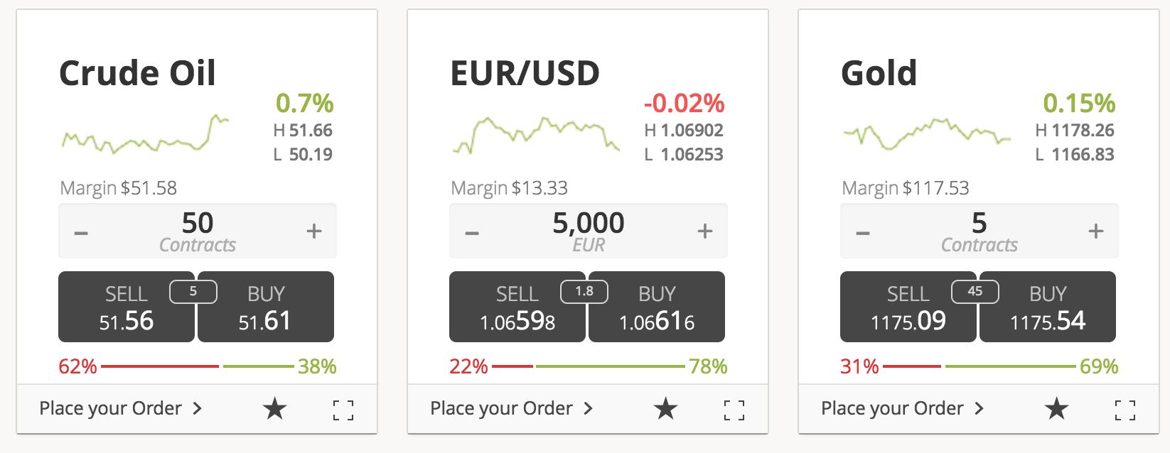 trade360 signals