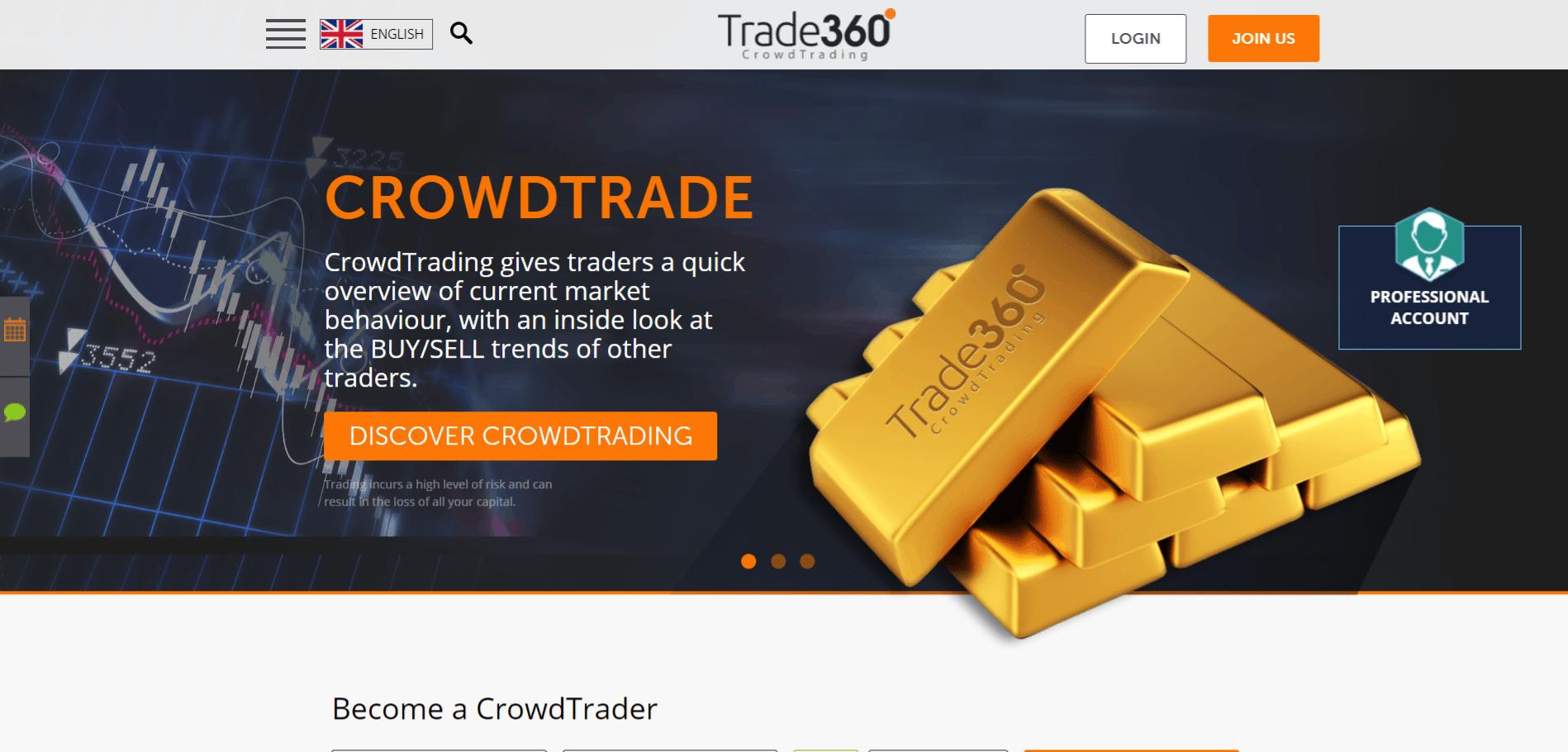 Trade360.com review