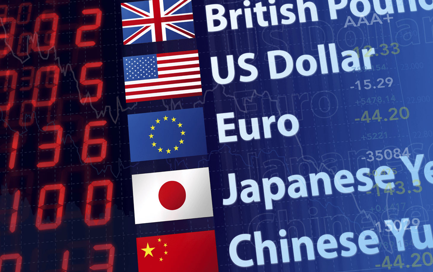 currency-market