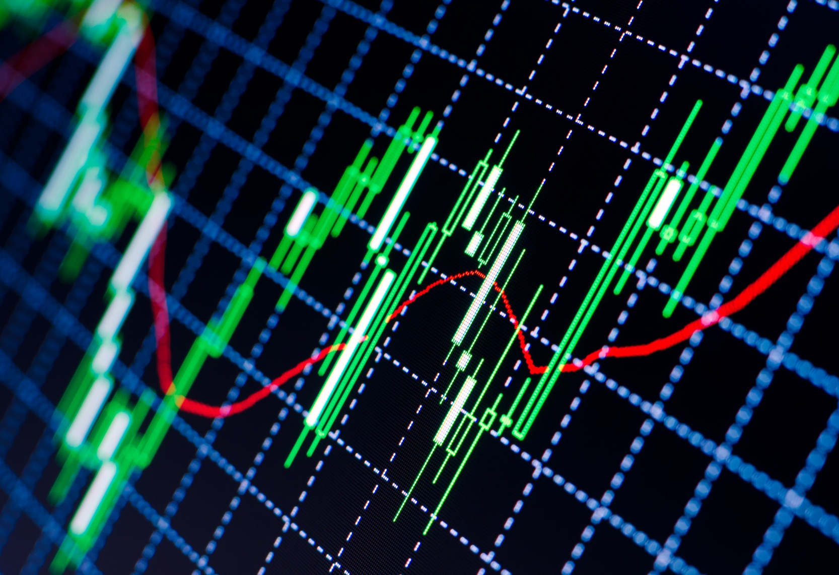 Forex market charts on computer display