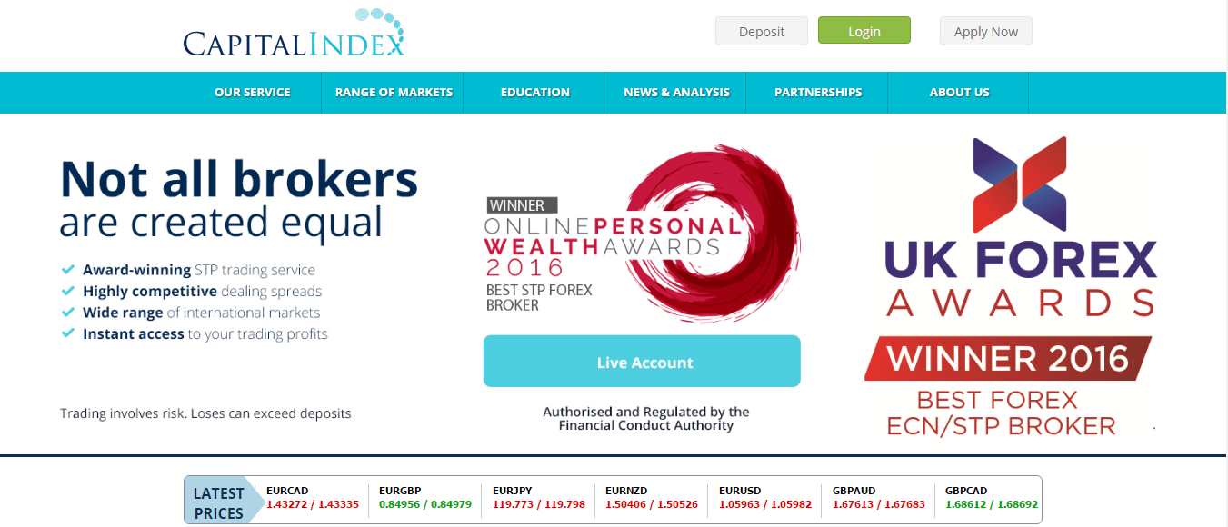 capital index homepage