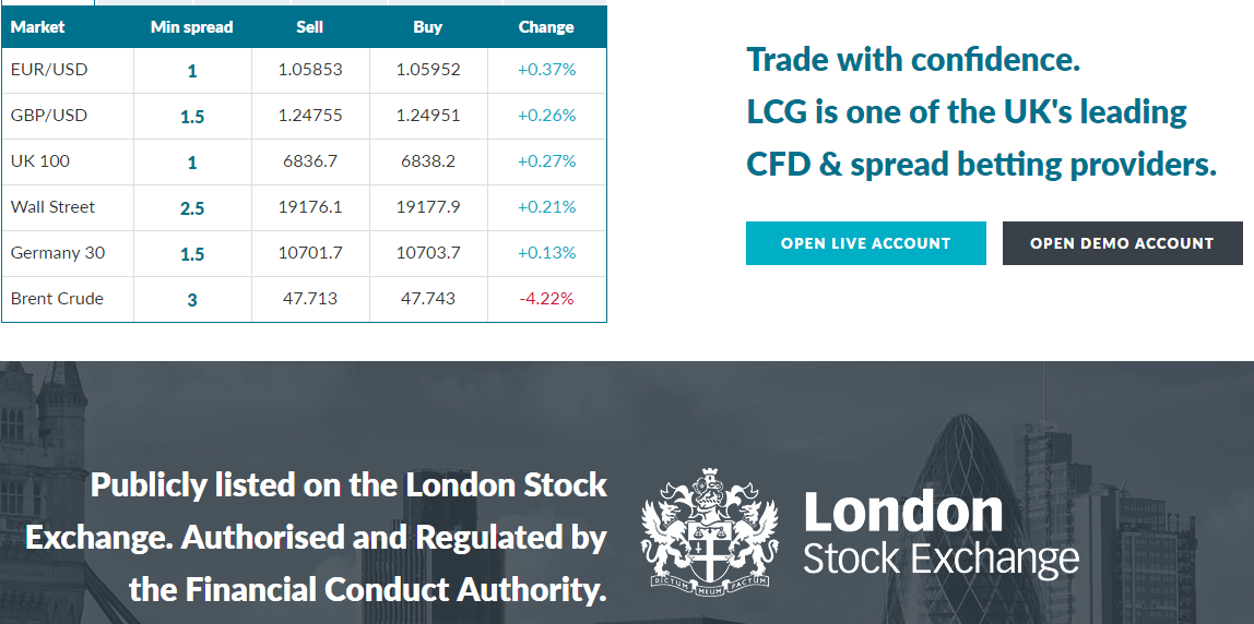 london capital group homepage