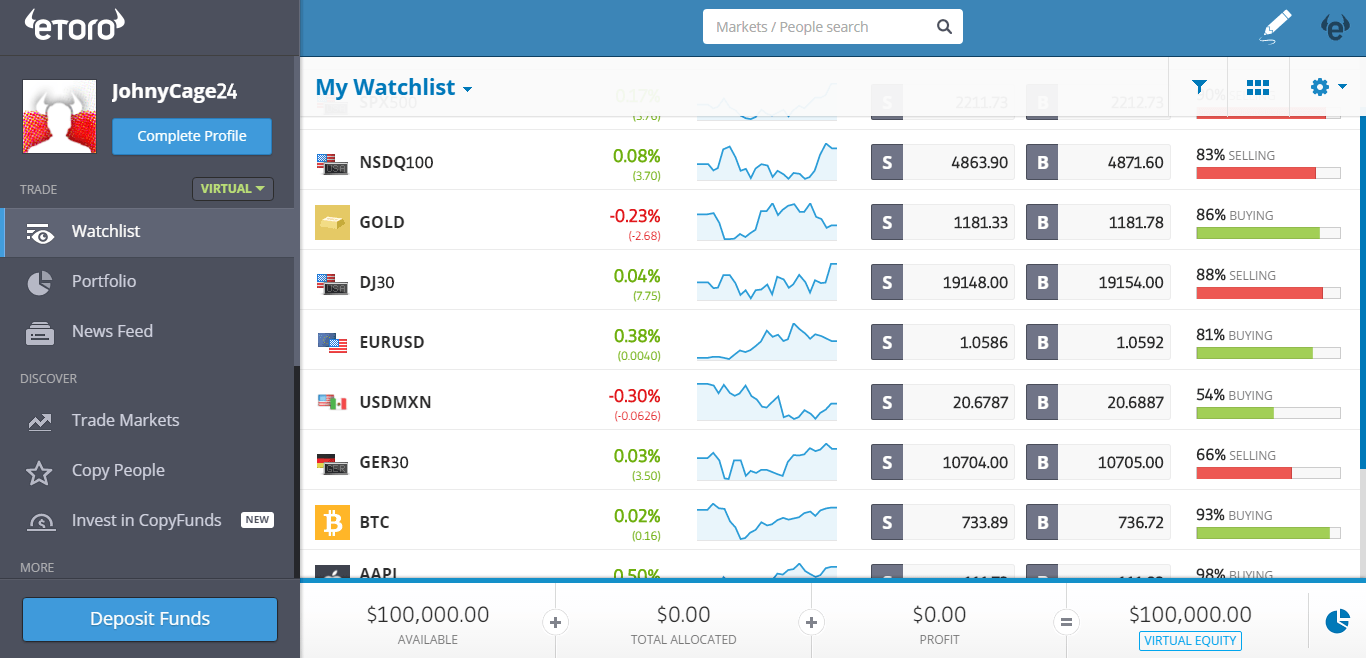 etoro accounts