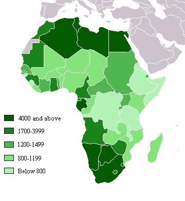 Africa-GDP