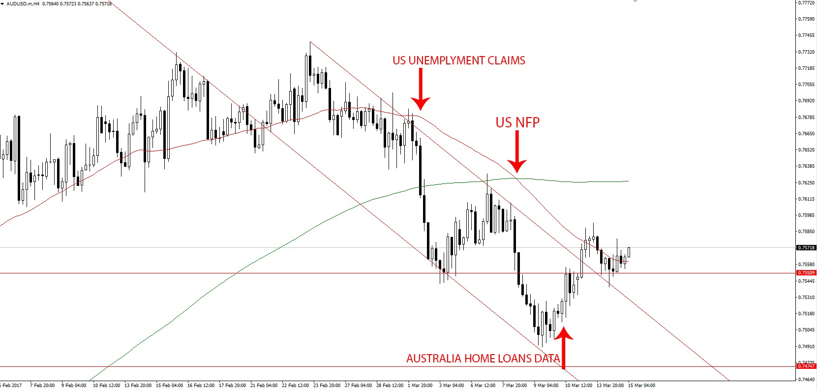 Aud usd forexpros