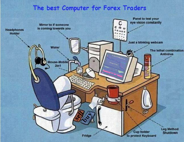 Forex-traders-computer