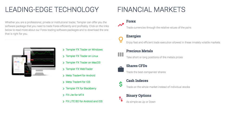Templer FX broker review