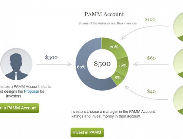 Forex envy pamm account