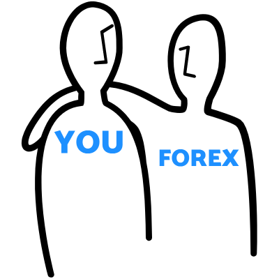 Advantages of online forex trading
