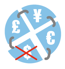Direct quotation in forex