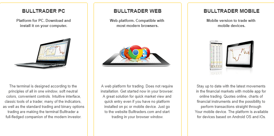 Trading experience at Bulltraders.com broker