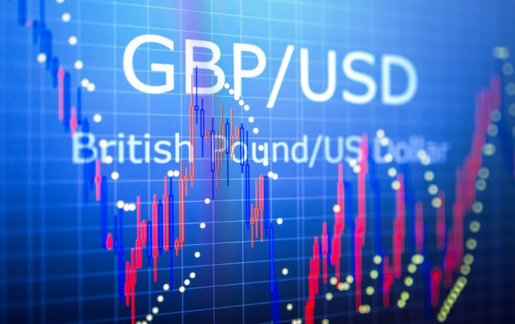 Gbp Usd Outlook The British Pound Climbed Higher Vs Us Dollar Focusing On Brexit Debate