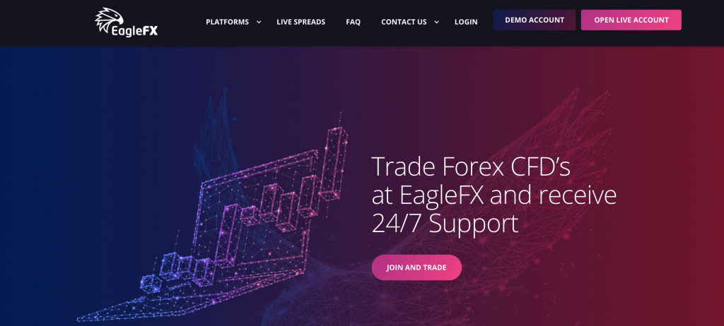eaglefx.com scam
