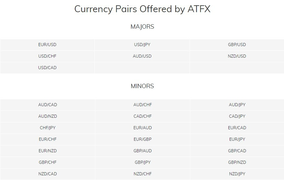 ATFX Account types