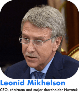 Leonid Mikhelson russian richest person