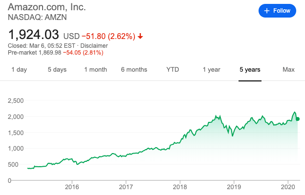 amazon stocks 5 yeah history