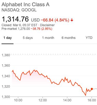 amazon stock history