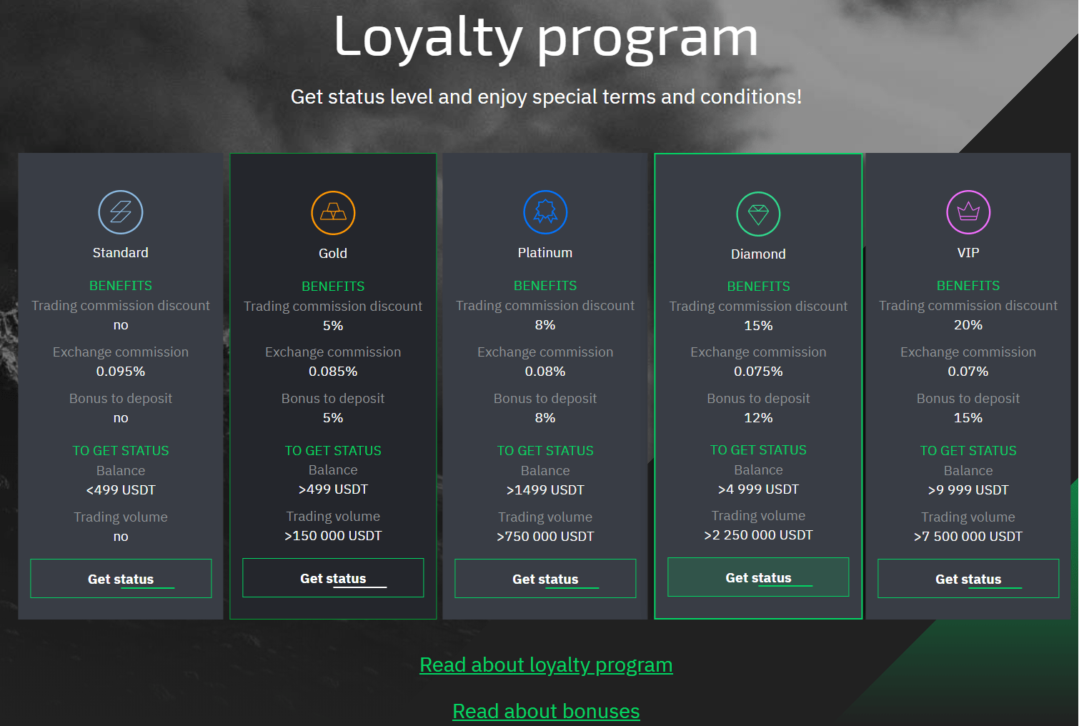 StormGain promotions