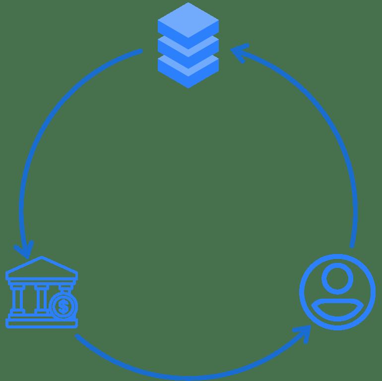 bank account aggregation api