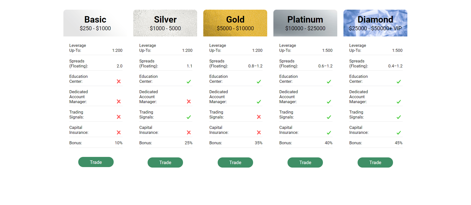 Can GrandFX Trade be trusted?