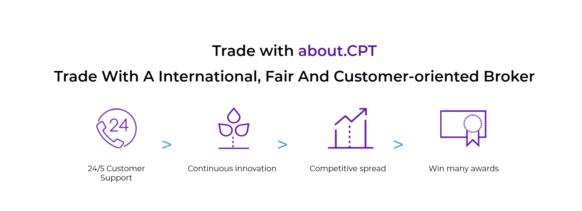Can CPT Markets be trusted?
