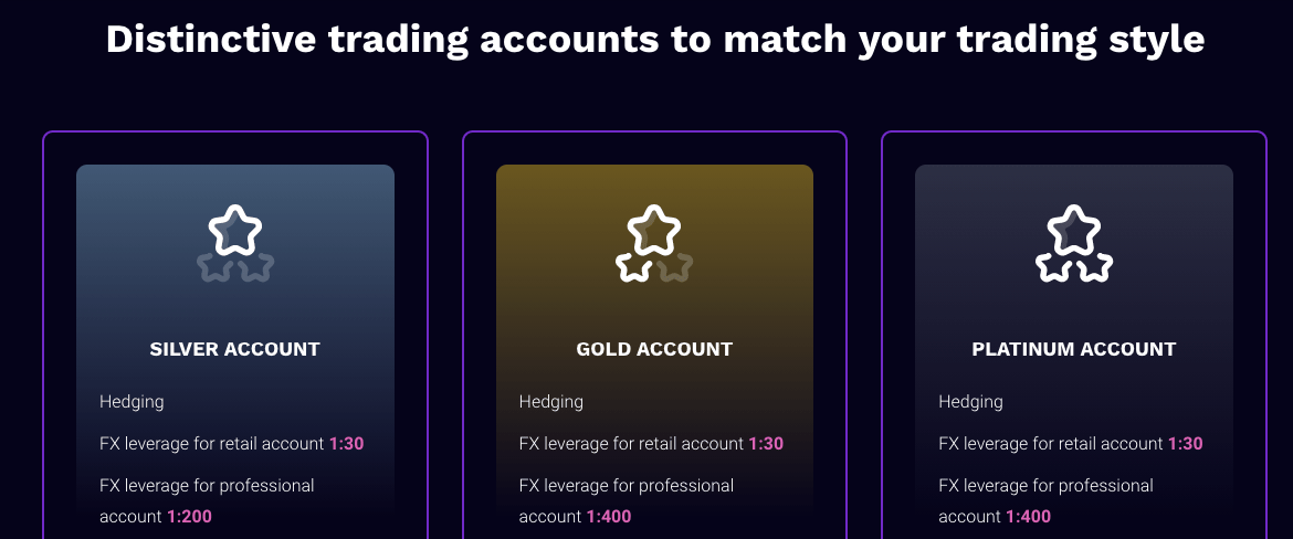 tradedwell account types review