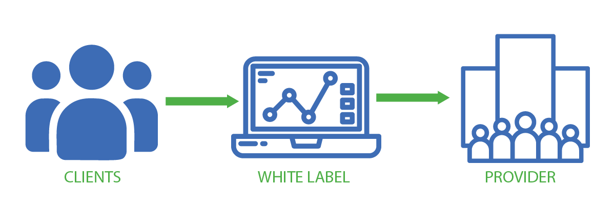 white label in forex